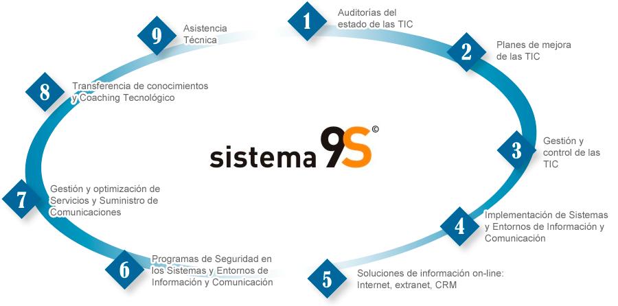 esquema-pass2